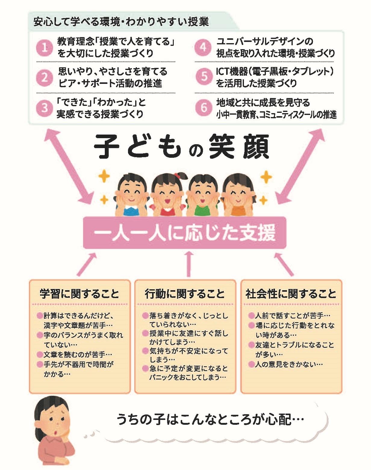 みんなが笑顔になるために「藤枝市の特別支援教育」/藤枝市ホームページ